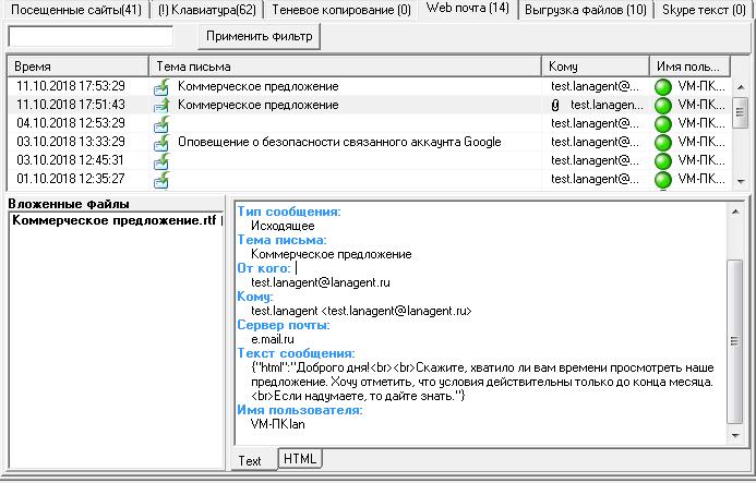 Мониторинг компьютеров сотрудников: что нужно знать о специфике